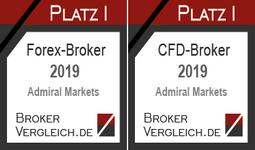admiral-markets-yeshche-dve-nagrady-luchshemu-brokeru-image
